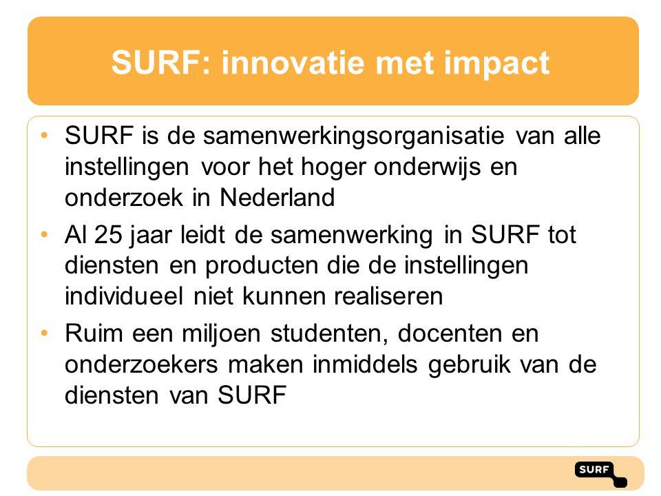 SURF: innovatie met impact
