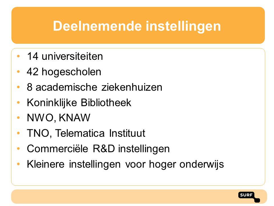 Deelnemende instellingen