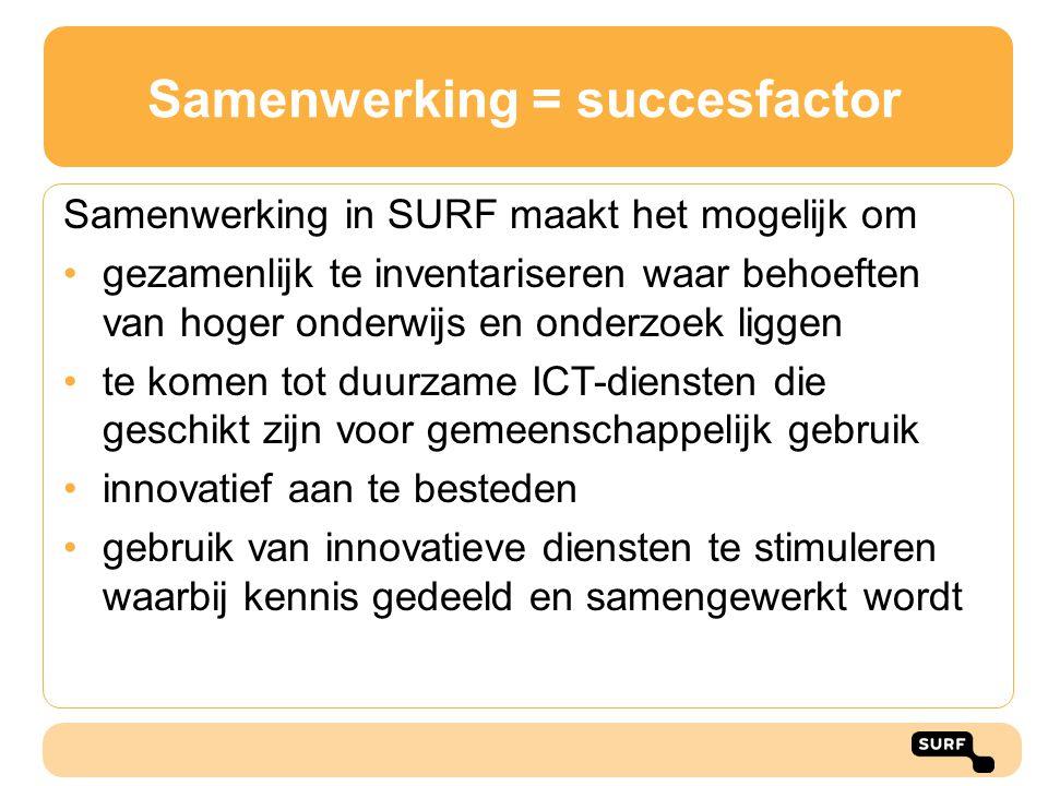 Samenwerking = succesfactor