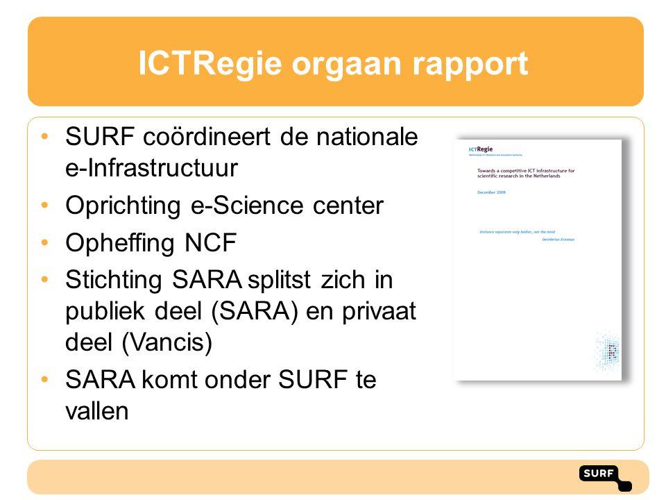 ICTRegie orgaan rapport