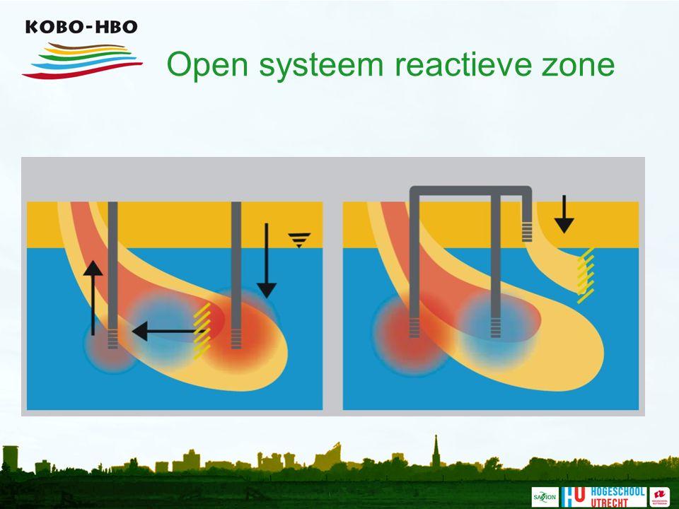 Open systeem reactieve zone