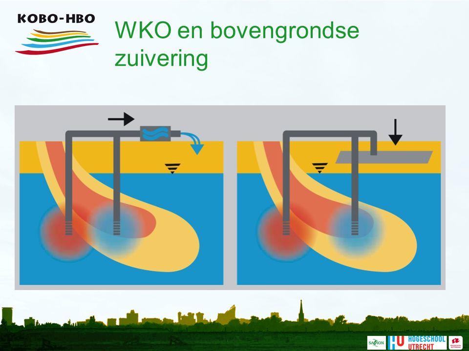 WKO en bovengrondse zuivering