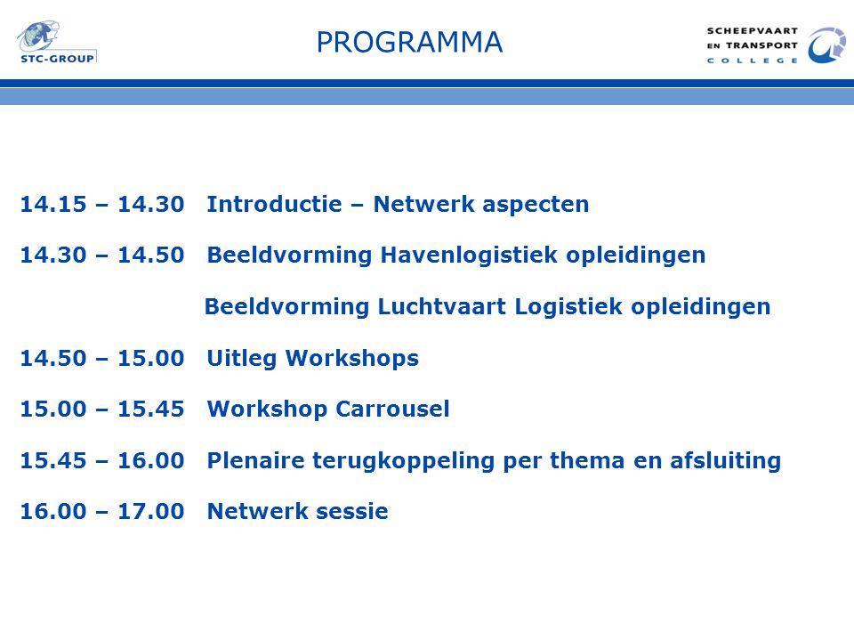 PROGRAMMA 14.15 – 14.30 Introductie – Netwerk aspecten