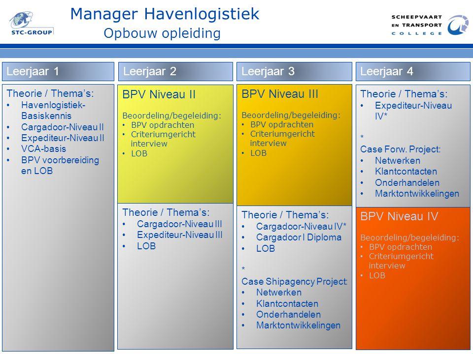 Manager Havenlogistiek Opbouw opleiding