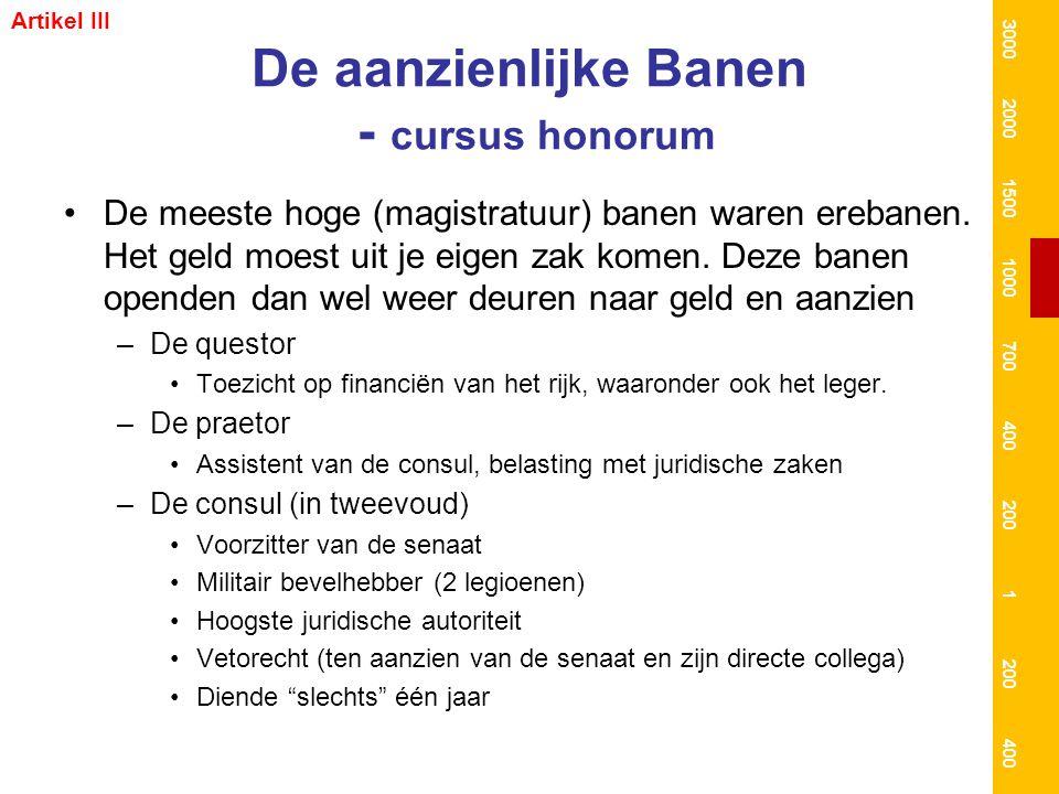 De aanzienlijke Banen - cursus honorum