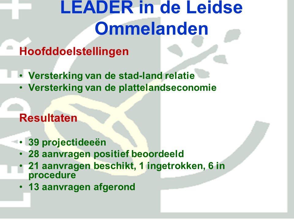 LEADER in de Leidse Ommelanden