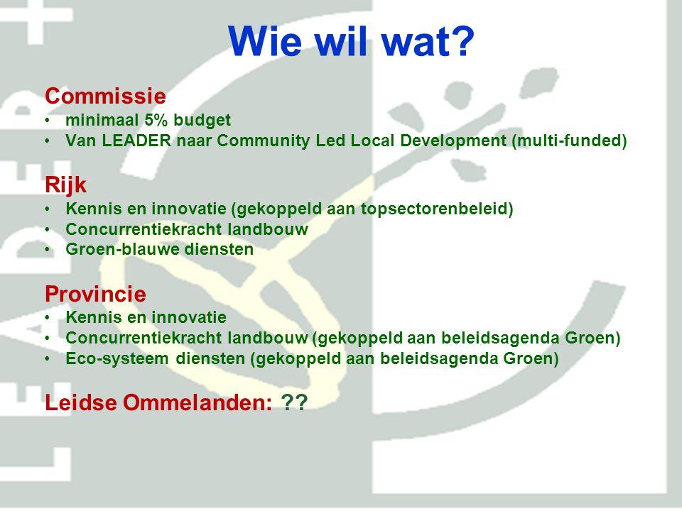 Wie wil wat Commissie Rijk Provincie Leidse Ommelanden: