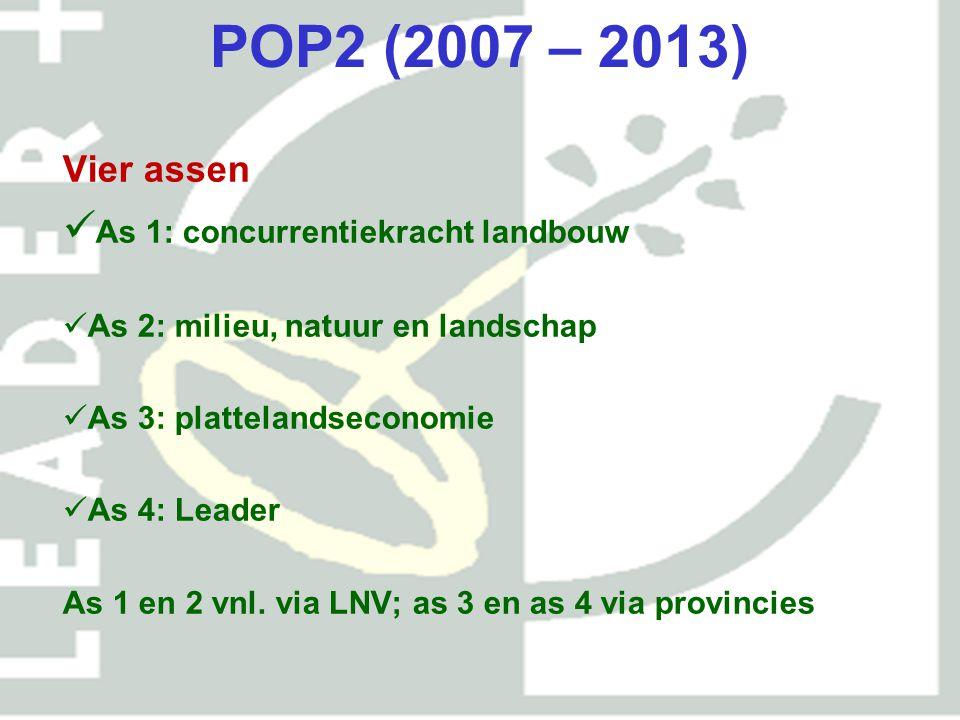 POP2 (2007 – 2013) As 1: concurrentiekracht landbouw Vier assen