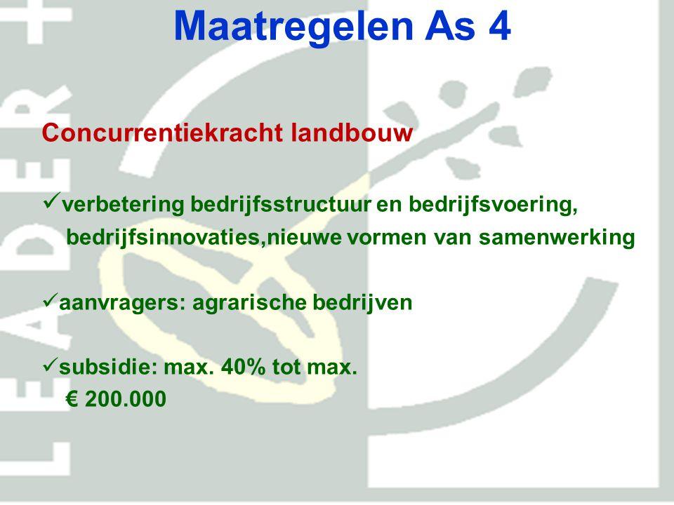 Maatregelen As 4 Concurrentiekracht landbouw
