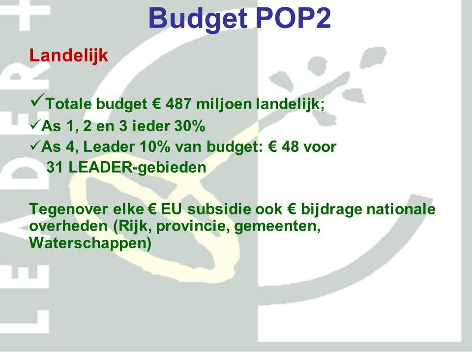 Budget POP2 Totale budget € 487 miljoen landelijk; Landelijk