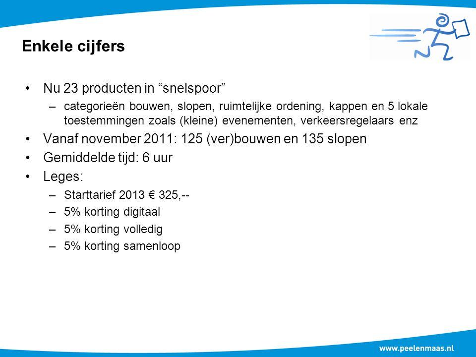 Enkele cijfers Nu 23 producten in snelspoor
