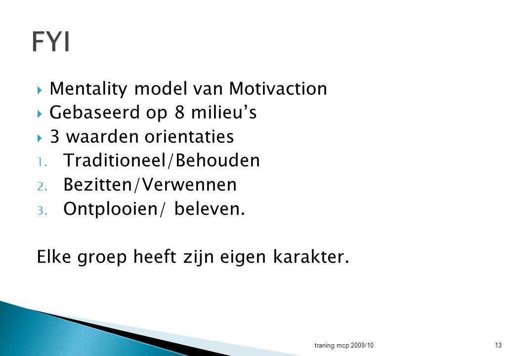 FYI Mentality model van Motivaction Gebaseerd op 8 milieu's