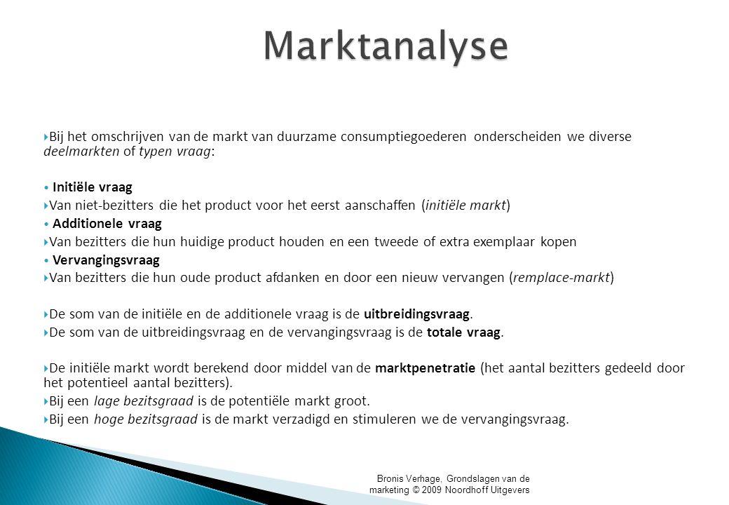 Marktanalyse Bij het omschrijven van de markt van duurzame consumptiegoederen onderscheiden we diverse deelmarkten of typen vraag: