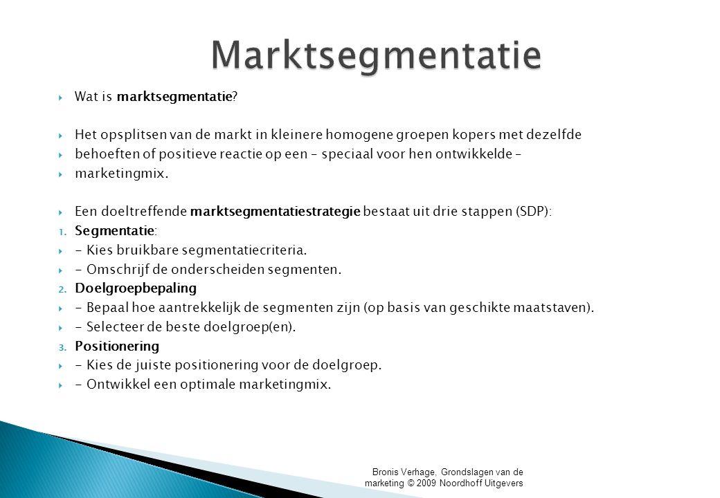 Marktsegmentatie Wat is marktsegmentatie