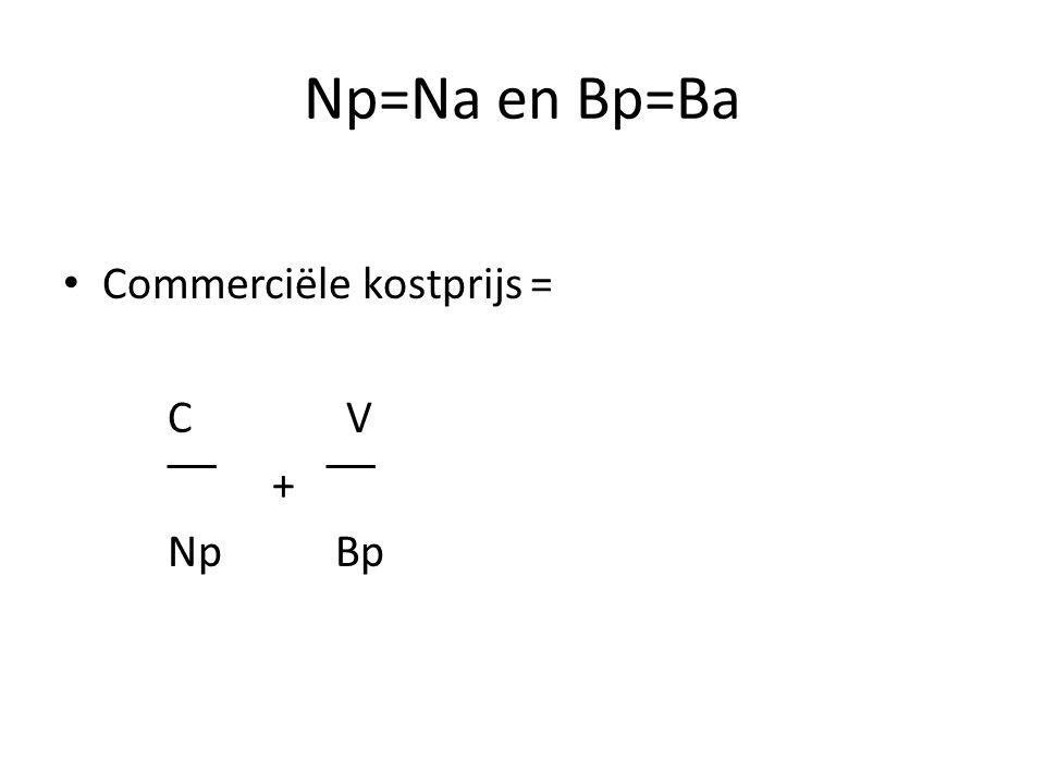 Np=Na en Bp=Ba Commerciële kostprijs = C V + Np Bp