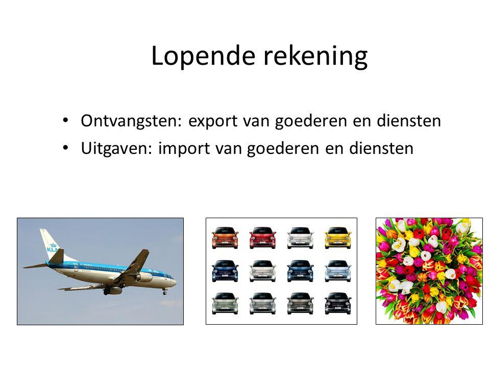 Lopende rekening Ontvangsten: export van goederen en diensten
