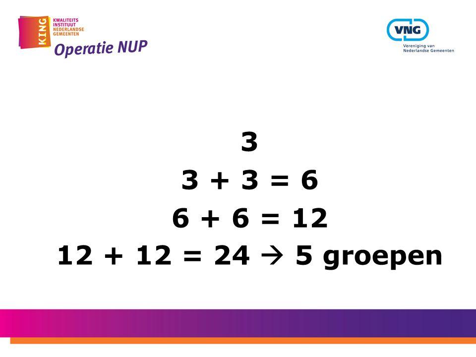 3 3 + 3 = 6 6 + 6 = 12 12 + 12 = 24  5 groepen Laatste groep schrijft antwoorden op de flip-over.