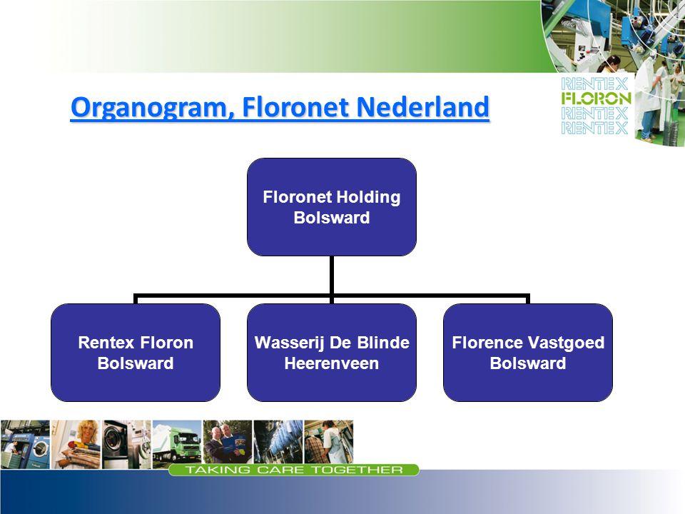 Organogram, Floronet Nederland