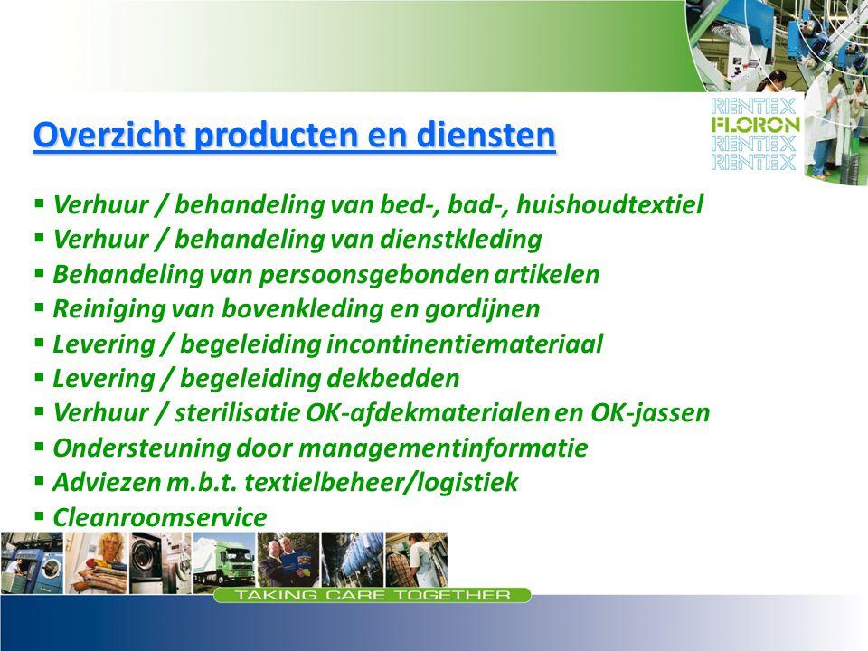 Overzicht producten en diensten