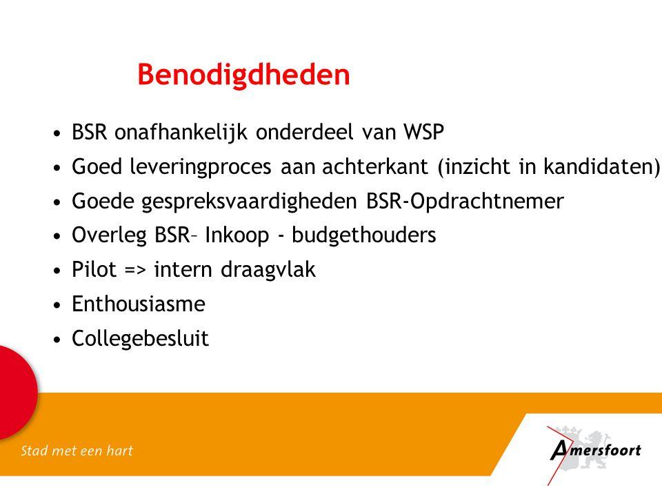 Benodigdheden BSR onafhankelijk onderdeel van WSP