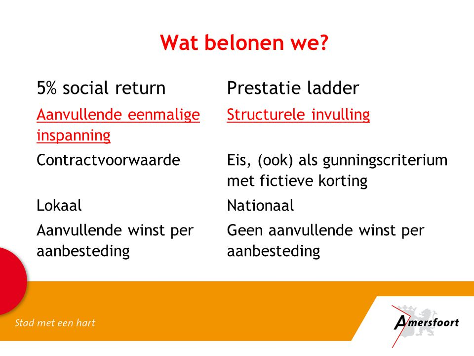 Wat belonen we 5% social return Prestatie ladder
