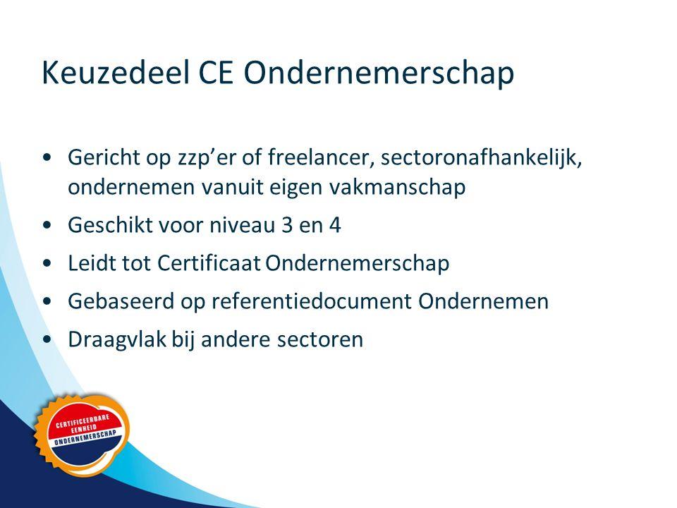 Keuzedeel CE Ondernemerschap