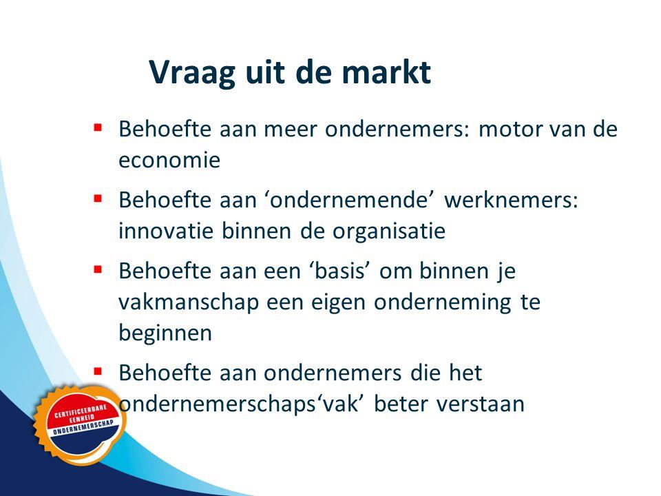 Vraag uit de markt Behoefte aan meer ondernemers: motor van de economie. Behoefte aan 'ondernemende' werknemers: innovatie binnen de organisatie.