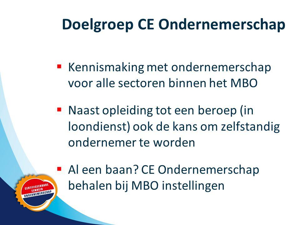 Doelgroep CE Ondernemerschap