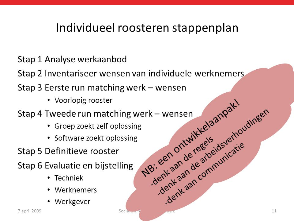 Individueel roosteren stappenplan