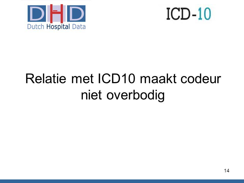 Relatie met ICD10 maakt codeur niet overbodig