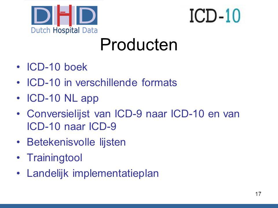 Producten ICD-10 boek ICD-10 in verschillende formats ICD-10 NL app
