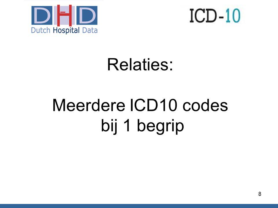 Relaties: Meerdere ICD10 codes bij 1 begrip