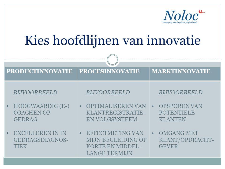 Kies hoofdlijnen van innovatie