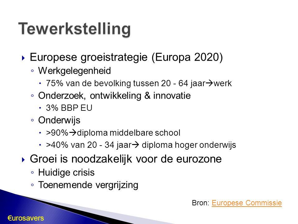 Tewerkstelling Europese groeistrategie (Europa 2020)