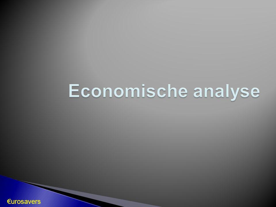 Economische analyse €urosavers