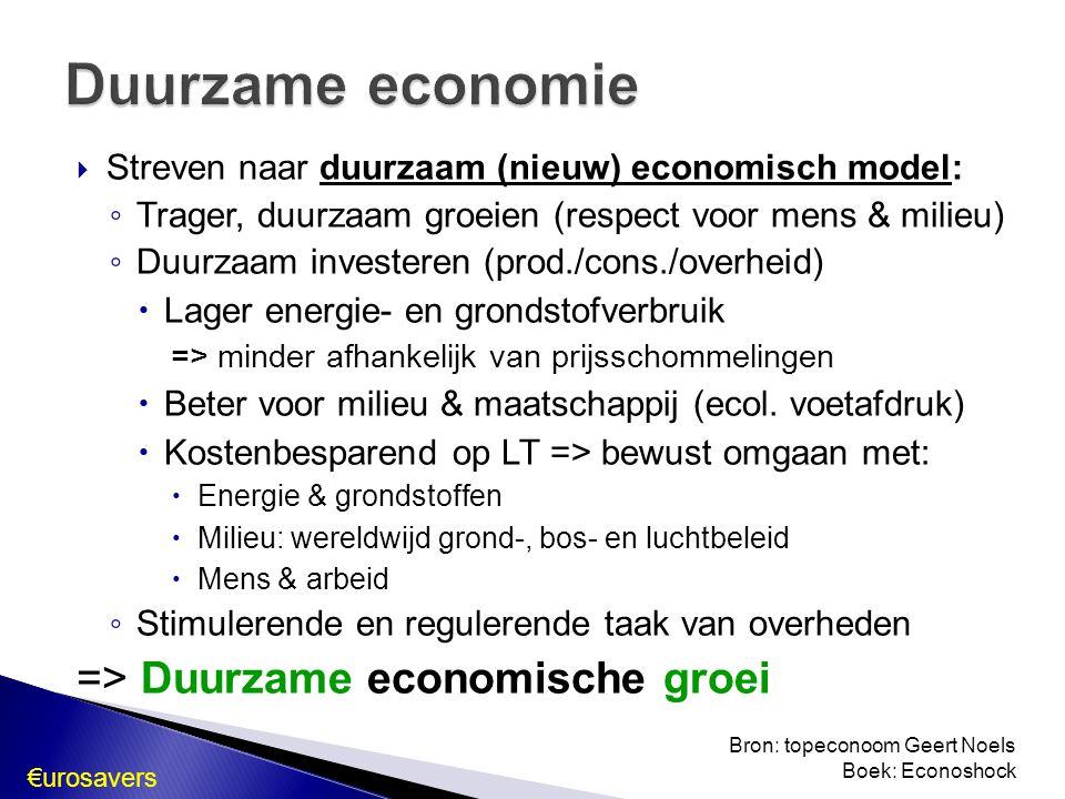 Duurzame economie => Duurzame economische groei