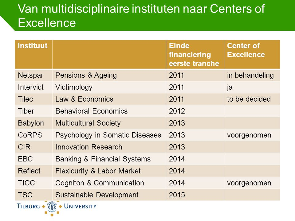 Van multidisciplinaire instituten naar Centers of Excellence