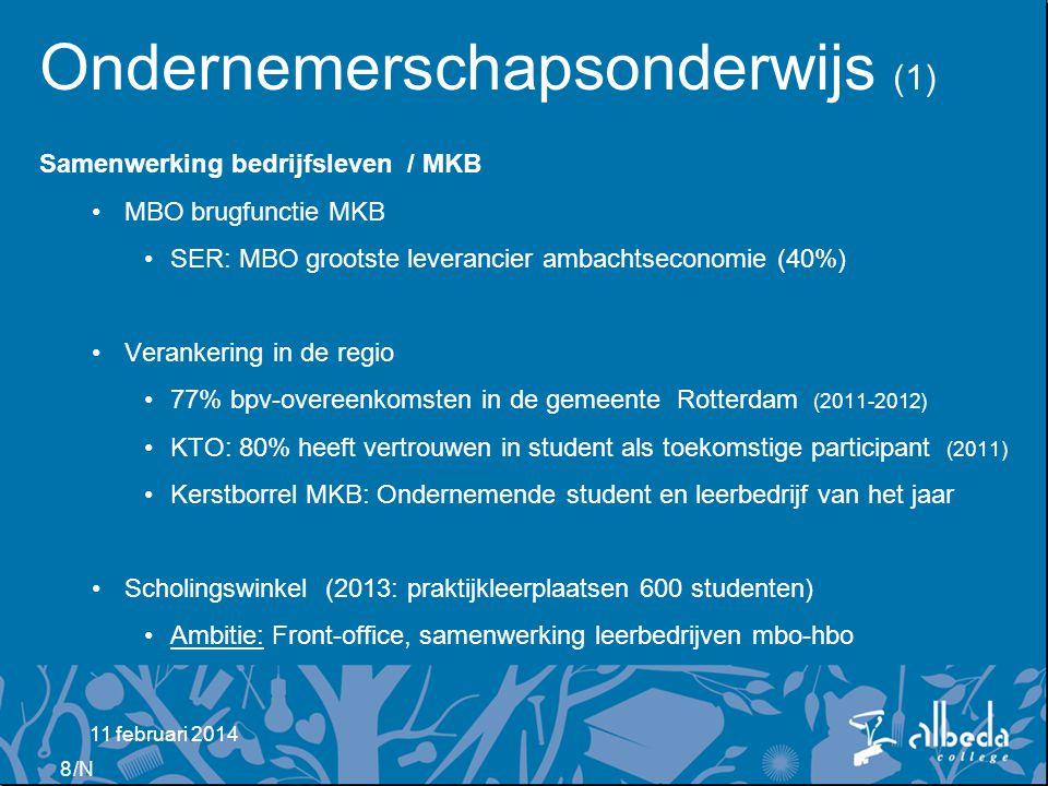 Ondernemerschapsonderwijs (1)