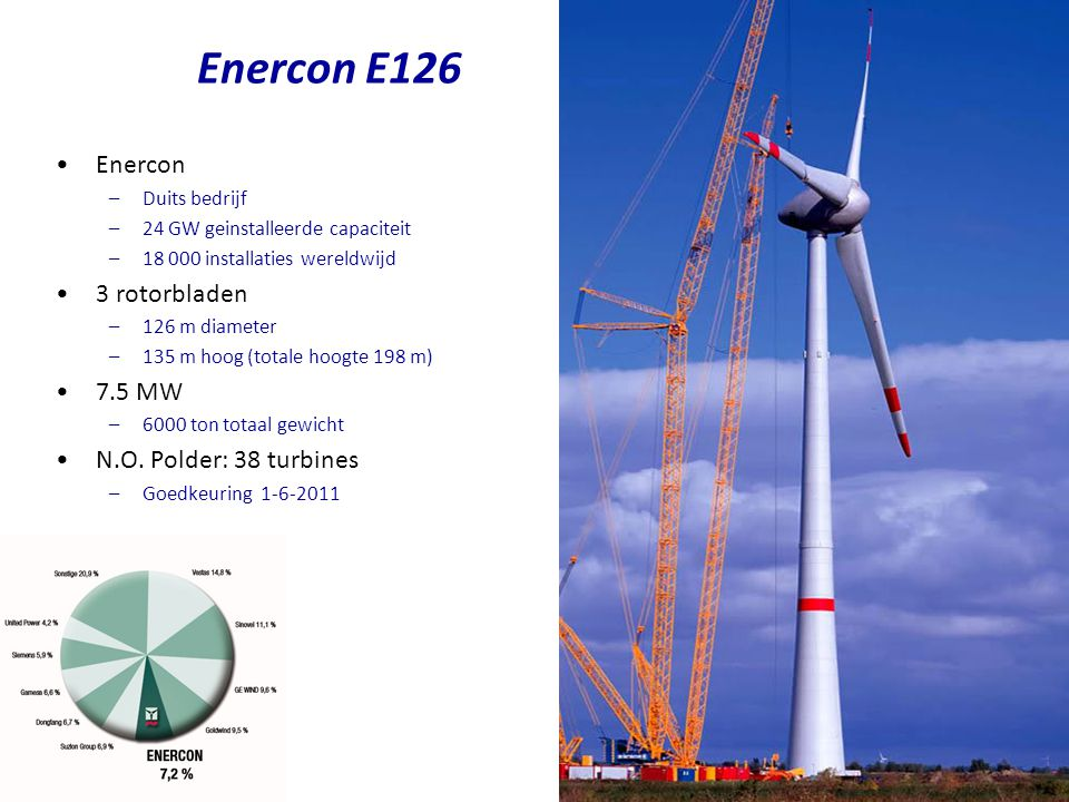Enercon E126 Enercon 3 rotorbladen 7.5 MW N.O. Polder: 38 turbines
