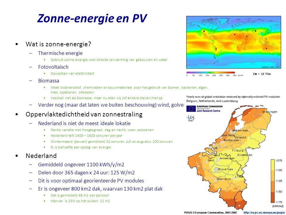Zonne-energie en PV Wat is zonne-energie