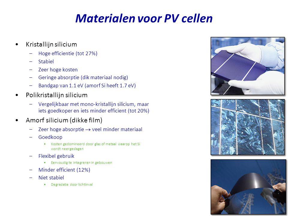 Materialen voor PV cellen