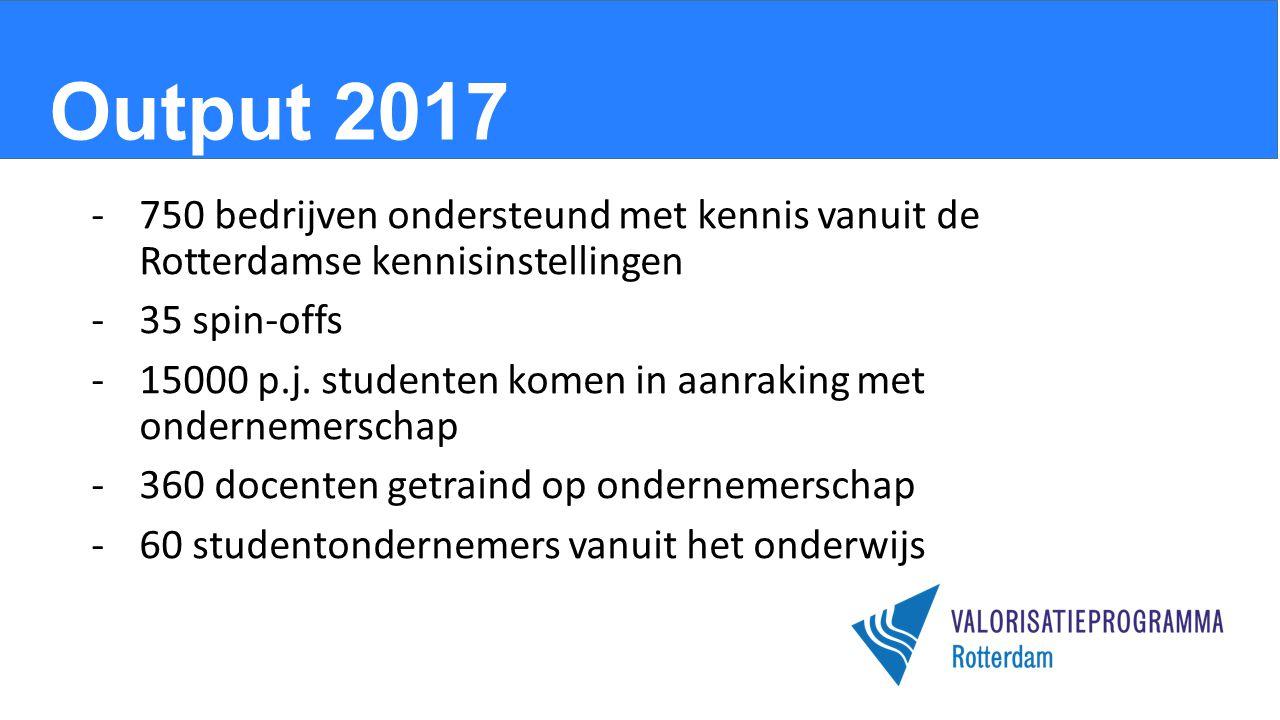 Output 2017 750 bedrijven ondersteund met kennis vanuit de Rotterdamse kennisinstellingen. 35 spin-offs.