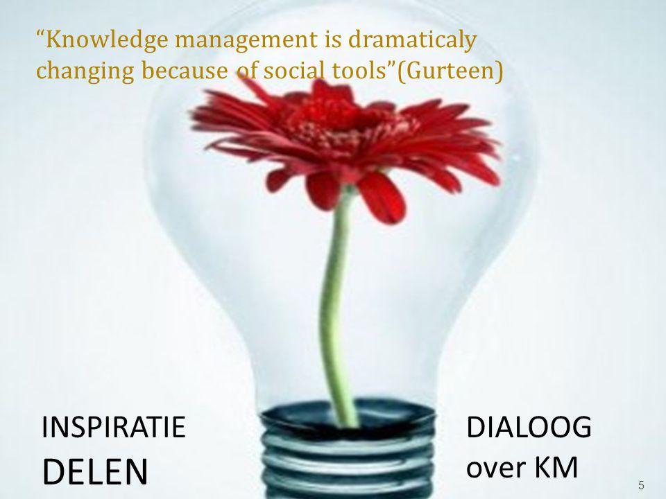 DELEN INSPIRATIE DIALOOG over KM