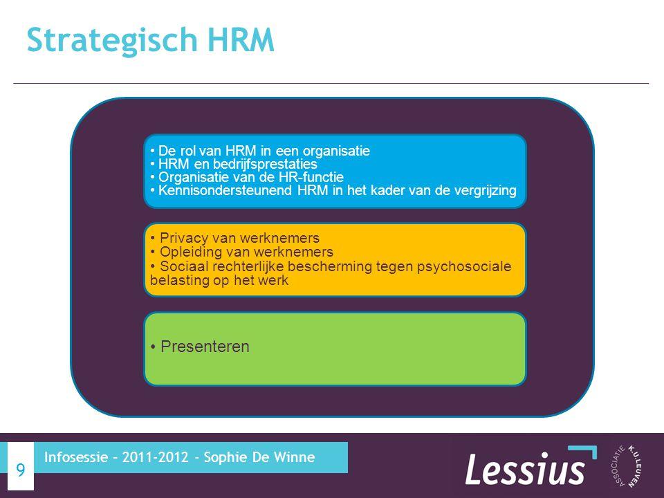 Strategisch HRM Presenteren Privacy van werknemers