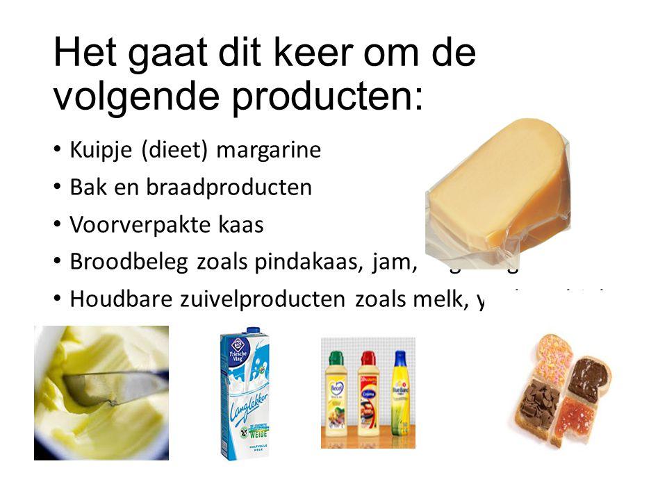 Het gaat dit keer om de volgende producten: