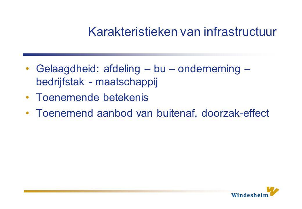 Karakteristieken van infrastructuur