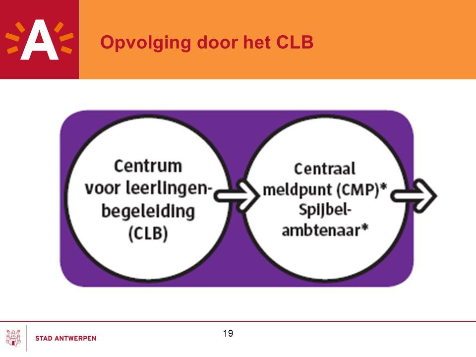 Opvolging door het CLB 19