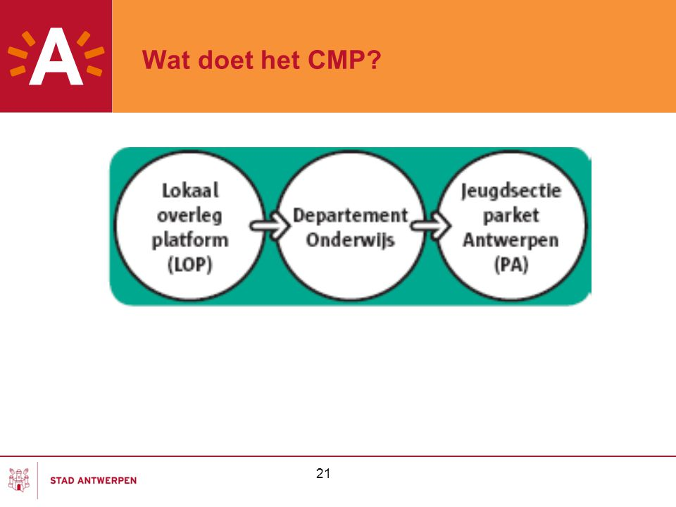 Wat doet het CMP 21