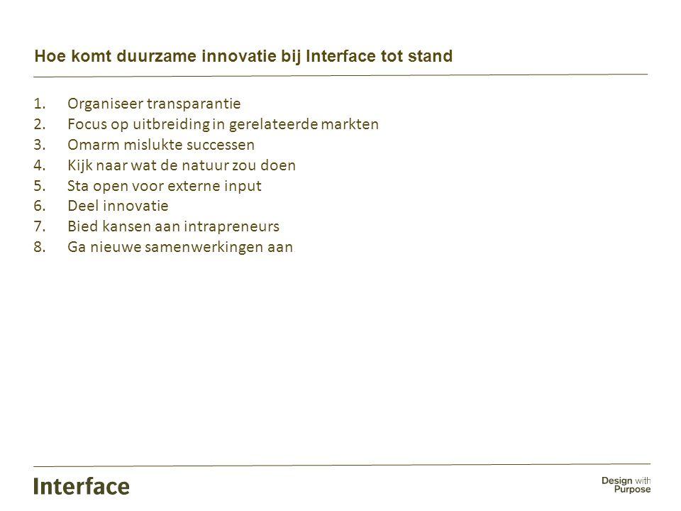 Hoe komt duurzame innovatie bij Interface tot stand