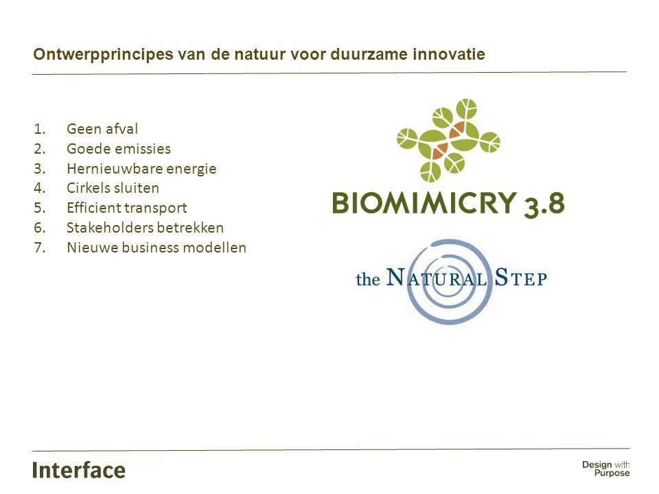 Ontwerpprincipes van de natuur voor duurzame innovatie